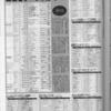 ゲーメスト全一82 :1993年9月号