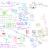 「Adobe MAX Japan 2017」参加レポート