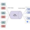 メルペイ DataPlatform Team の設立とその背景