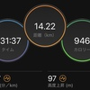 目標:5月末までに、ぼっちフルマラソン走る。