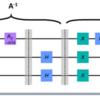 IBMのNISQデバイスで量子振幅推定アルゴリズム -数値積分による実証-