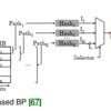 高性能プロセッサの分岐予測のサーベイ論文を読んで分岐予測について学ぶ (7. 予測精度を上げるためのテクニック1)
