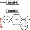 Gタンパク質共役型受容体ゴロとシグナル伝達