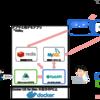 Nuxt.js + FastAPIを使ったデータエンジニアリングなデモ作り - 社内勉強会でデブサミのデモをしました