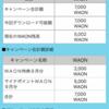 【ポイント】マイナポイント 7,000円(2020年累計81,655円)