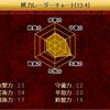 【将棋ウォーズ】ようやく1級昇級、試合数はまもなく900試合