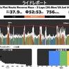 Zwift - 3R Watopia Flat Route Reverse Race - 3 Laps (30.8km/19.1mi 162m) (B)
