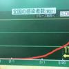 役人の偏屈が日本を破滅させる