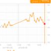 ぐちやまさんの糖質制限ダイエット日記 2018/01/19 60.9kg 前日比▲0.4kg 正月比▲1.2kg