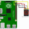 Raspberry Pi3でCommon LispによるI2C通信