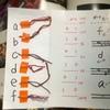 途中で色が変わる作品を編むときの、準備のこと。編み図にメモをプラスしてスイスイ進みましょ。