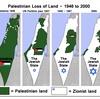 ホロコーストを体験したユダヤ人がなぜパレスチナ人を迫害するのか