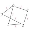 グラフと素数:Erdős-Evansの定理