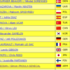 世界フィギュア アイスダンスSPとかなクリ組の結果