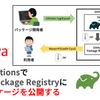 GitHub ActionsでGitHub Package RegistryにJavaパッケージを公開する