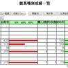 1月の競馬収支の結果報告