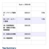 2020/11/21(土)