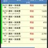 【6月分】33歳のお小遣い家計簿 (I/OのDVDが届いた!)
