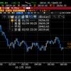 【株式投資】NY株式反発も自律反発のレベルで引き続き、警戒は必要