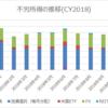 【資産運用】2018年11月の不労所得
