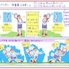 ■160108 踏み込み(レベル2)ボレー改善策 2日目 の巻