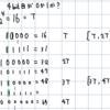 絶対にintを越えないという確信がない変数はlong longにしよう (arc092_b)
