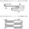 特許実務(ウェットティッシュ事件3 + Cu-Ni-Si系合金事件)