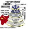 中国構造の理解=チャンス到来?