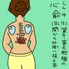 膀胱経(BL)15 心兪(しんゆ)