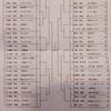 【卓球・大会まとめ】平成30年度那須オープン卓球大会