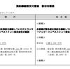 ラッキーバンクで返済遅延が発生してから1か月、分配金は0円で特に進捗なし