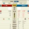 【戦国IXA】4戦目は早々に陥落
