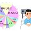 突発性難聴体験記(3):入院生活後半・少し改善が見えてきた?