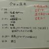 やっぱり今日もひきこもる私(62)東京都M市「甘ったれオジサン」出現に思う