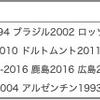 『Webサカ2』2145シーズンはハーテム・トラベルスィーがモデルの「チタベルシー」を獲得。フォメも「イングランド2006」に変更です