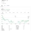 SBIネオモバイル証券/三菱UFJリース(8593)を追加購入しました(2020年12月4週目)