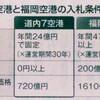 道内7空港民営化