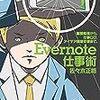 Evernoteの得意なこと、苦手なこと