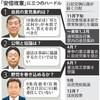 <「安倍改憲」>三つの関門…自民集約、公明協議、野党連携 - 毎日新聞(2017年11月16日)