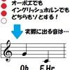 移調楽器 前編