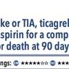 ACPJC:Therapeutics 急性期脳梗塞やTIA患者では、チカグレロールはアスピリンと比較して90日後の死亡・脳卒中・心筋梗塞の複合アウトカムは変わらない