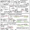 簿記きほんのき46【仕訳】商品以外の売却(未収入金)