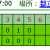 2019.09.07 ピックアップゲーム Paddies vs. HOPE 光が丘公園野球場D