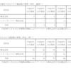 日本ホスピスホールディングス(7061) 初値予想・分析 2019年3月28日(木)上場