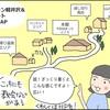 かわい(仮)一家、軽井沢子連れ旅行(2)1日目、ルグラン軽井沢ホテル&リゾートにて貸し切り風呂、ディナーを堪能!