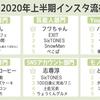 Petrelが2020年上半期インスタ流行語大賞発表