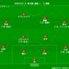 【2020 J1 第18節】鹿島アントラーズ 1 - 0 湘南ベルマーレ 試合終了間際の劇的弾で7連勝!!!!!!!