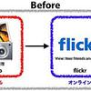 Eye-Fiを使って写真管理・活用を快適に