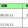 2020 有馬記念 予想 (2020/12/26)