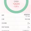 ポイント株投資について(2021年2月)